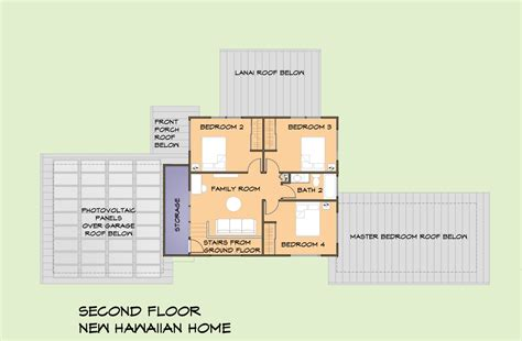 Hawaiian House Plan Floor Dashing Green Home Kaimuki Bia Hawaii Plans Charvoo