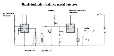 pulse induction detector circuit basics of metal detectors