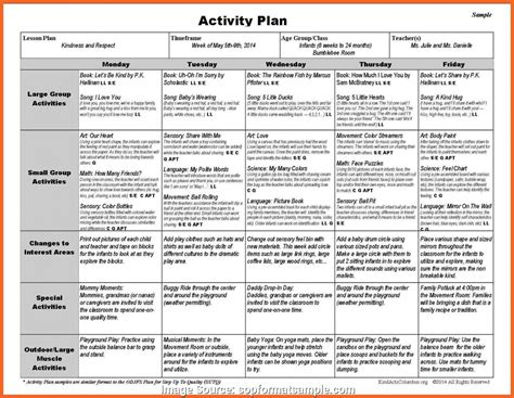 two year lesson plan template gallery of lesson plans for 2 year olds two year