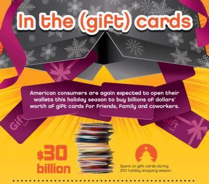Circuit City Gift Card Balance - gift cards