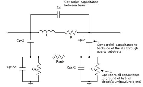 model for inductor frequency dependent inductor model 28 images capacitor what frequencies do caps filter