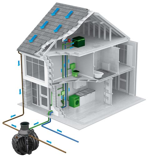 installation for homes water harvesting green homes