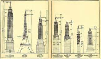 Chrysler Building Dimensions The Chrysler Building And The Desire To Go Higher Design