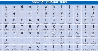 Special Character Letter I Keyboard Shortcuts For Special Characters And Symbols Software Mega Mall