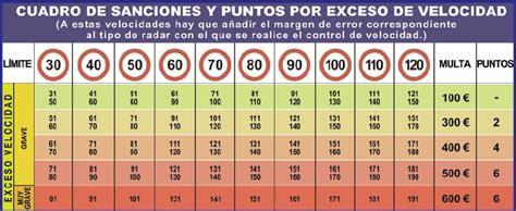 tabla de velocidades y sanciones tu blog del motor cuadro de sanciones y puntos por exceso de velocidad