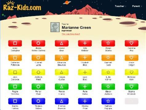 Raz Kids Com Raz Kid Login Room Kid