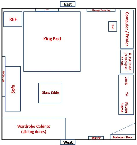 feng shui bedroom chart feng shui bedroom layout chart photos and video