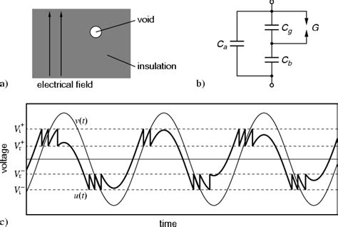 partial discharge of capacitor complex behaviour of a simple partial discharge model iopscience