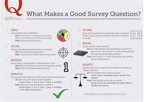 Great Or Question Survey Questions Survey Writing Tips