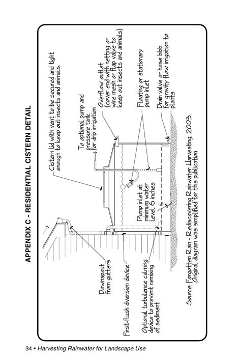 flush diverter plans 100 flush diverter plans save2 1 000 litre roof capture organic seperator and