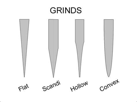 Best Kitchen Knives Reviews varieties of knife grinds part i