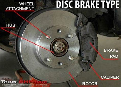 What Is A Brake Caliper by Brake Caliper Location How Do Engineers Decide On Its