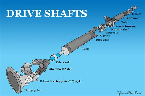 Joint Steer Plus Shaft Intermed Assy Kia Carnival how to replace a driveshaft center support bearing yourmechanic advice