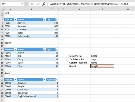 vlookup tutorial easy excel 2010 vlookup named range build a lookup query in