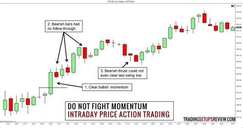 swing high swing low trading 3 useful tips for intraday price action trading trading