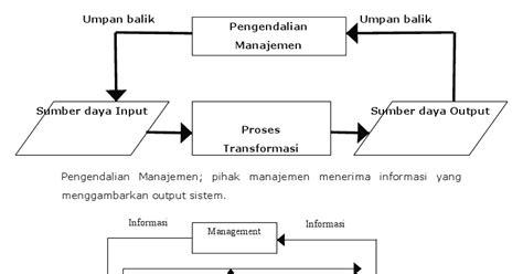 penjelasan layout perusahaan model sistem umum perusahaan