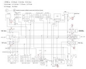 kikker 5150 wiring harness kikker get free image about wiring diagram