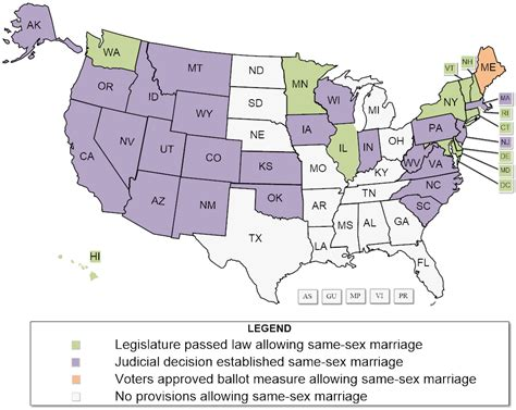 common law marriage in california same sex marriage laws
