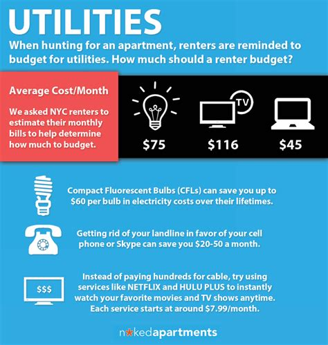 average utility cost for a 1 bedroom apartment average cost of utilities for a 1 bedroom apartment