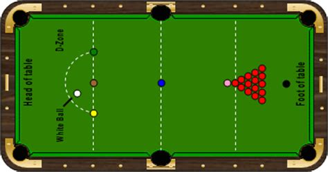 how to set up a pool table aramith snooker pool balls billiard balls abcbilliardplus