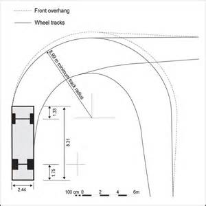 turning circle templates car turning radius pilotproject org