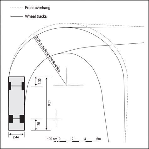 Curtain Size Calculator Truck Trailer Turning Radius Diagram Best Free Home