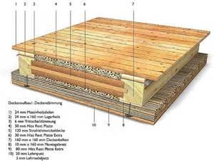 schallisolierung decke altbau schilfrohrplatten als deckend 228 mmung
