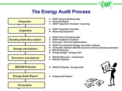 energy audit report template energy audit презентация онлайн