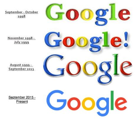 google design history google logo design history and evolution