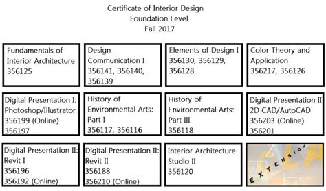 ucla interior design certificate certificate of interior design fall 2017 courses