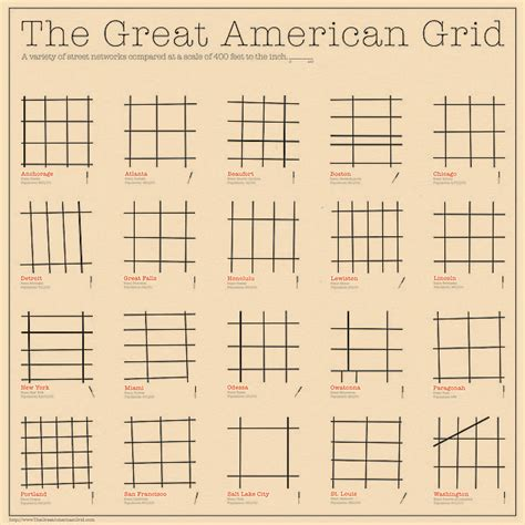 grid pattern planning chicago city of big shoulders the grid plan