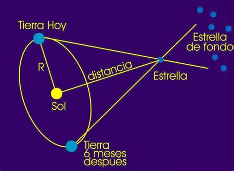 el brillo de las m 233 todos de medici 243 n de distancias astron 243 micas agrupaci 243 n astron 243 mica jerezana magallanes