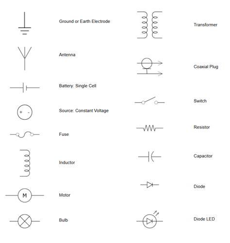 electrical symbols   electrical symbol software