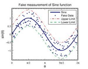 line pattern matlab linewidth in plot command of matlab tutorial pdf