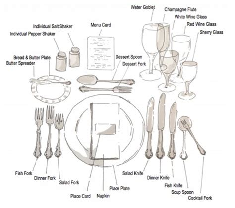 Silverware Placement On Table by Bruckens Inc Flatware