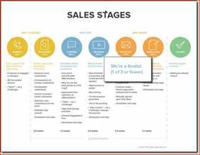 SALES STRATEGY EXAMPLE Proposalsheet