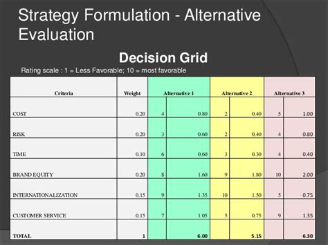 pepsi co diversification strategy case analysis