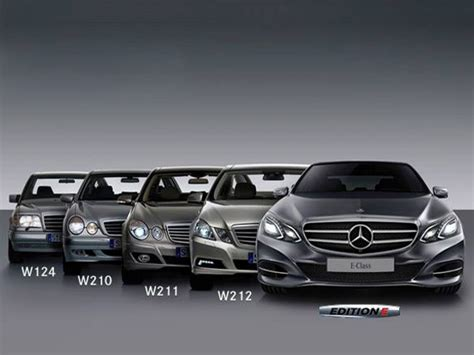 history of mercedes e class in india generations