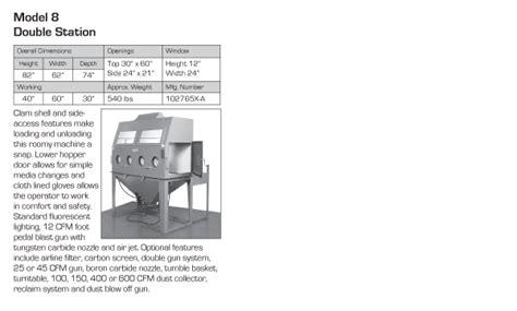 Mba Sandblaster by Blast Cabinets Siphon Sandblasting Autos Post