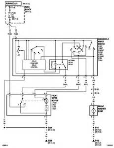 2001 Jeep Wrangler Wiring Diagram 2001 Jeep Wrangler Ignition Wiring Diagram Wiring