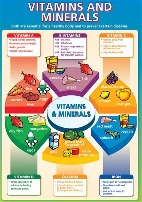 vitamins and minerlas to stop 5 ar vitamin and minerals food sources