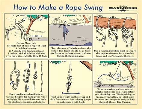 rope swing knots how to make a rope swing and fly like tarzan an