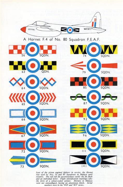 121st raf squadron markings visual codes aircraft markings
