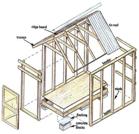 How To Build A Corn Crib by Build A Backyard Corn Crib Diy Earth News