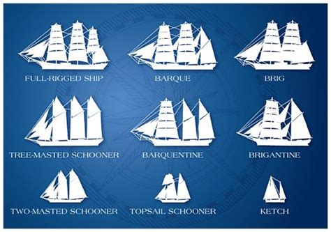 types of sea boats types of sailing vessels little bit educative camilleri