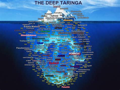 deep web imagenes reales sin censura 191 quieres im 225 genes de la deep web toma icebergs taringa
