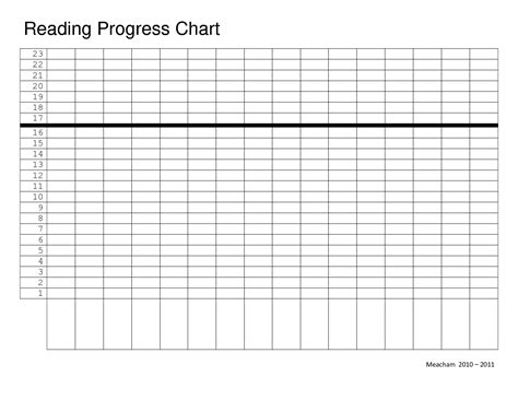 progress charts templates reading graph template reading progress chart blank