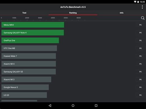 bench mark pc antutu benchmark 187 apk thing android apps free download