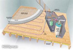 heated patio floor electric vs hydronic radiant heat systems the family