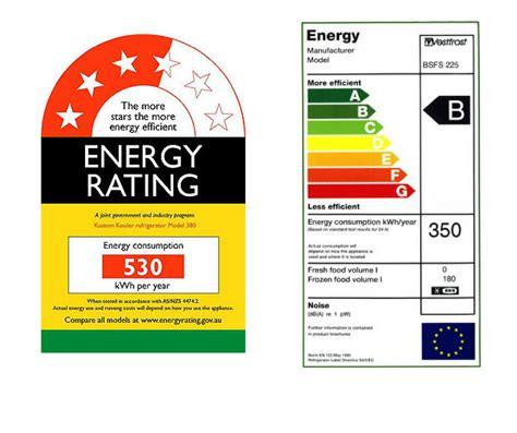 best energy efficient appliances how energy efficient are your appliances